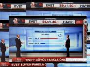 Ondanks anti-campagne NOS zegt 76,7% Nederlandse Turken 'JA'