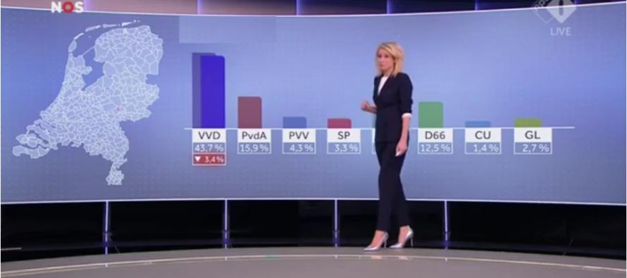 VVD ook grootste in Arnhem, DENK krijgt 3,9% van de stemmen
