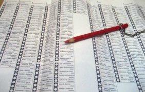 Uitslag EU verkiezingen Arnhem: Weer veel verschuiving